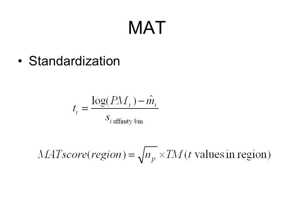 MAT Standardization