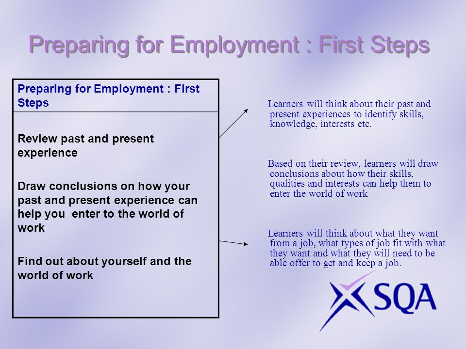 Preparing for Employment : First Steps Learners will think about their past and present experiences to identify skills, knowledge, interests etc.