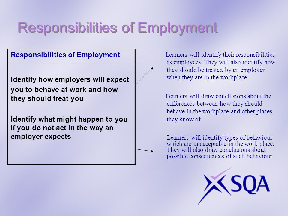 Responsibilities of Employment Learners will identify their responsibilities as employees.