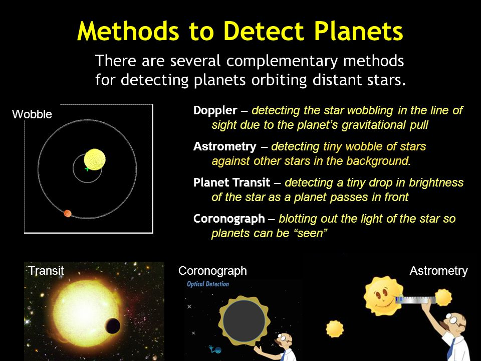 Methods to Detect Planets Spitzer, for the first time, captured the light from two known planets orbiting stars other than our Sun.