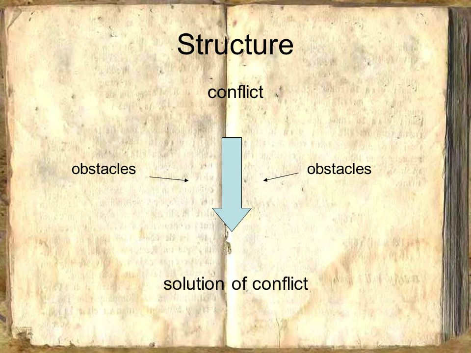 Structure conflict obstacles obstacles solution of conflict