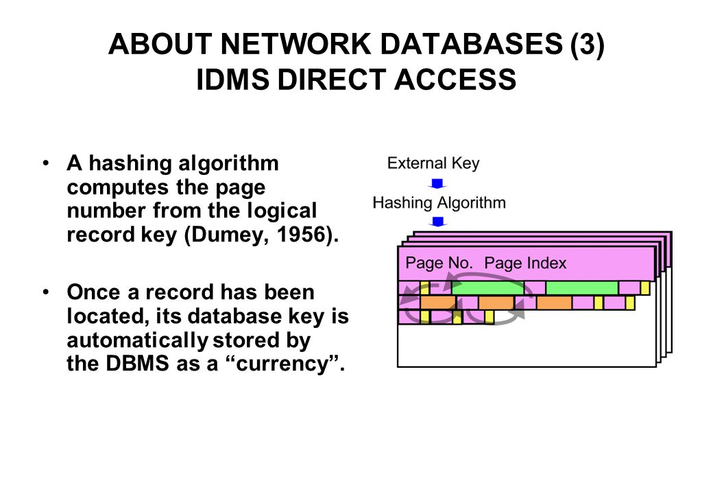 ABOUT NETWORK DATABASES (3) IDMS DIRECT ACCESS A hashing algorithm computes the page number from the logical record key (Dumey, 1956).