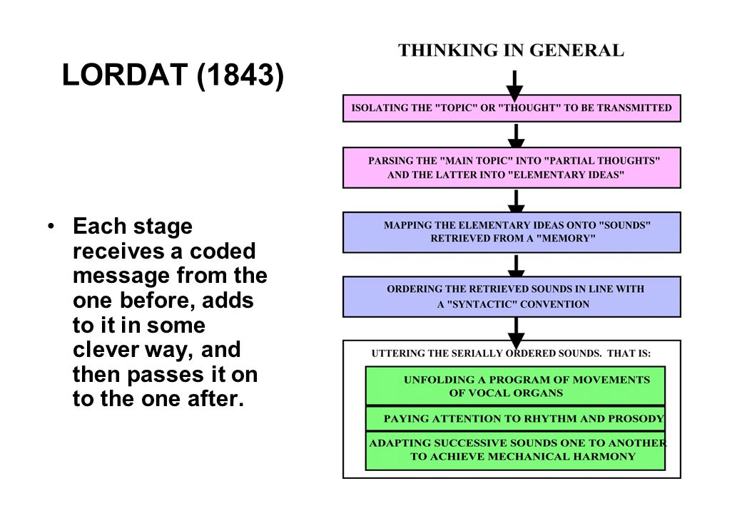 REFERENCES Austin, J.L.(1962). How to do Things with Words.