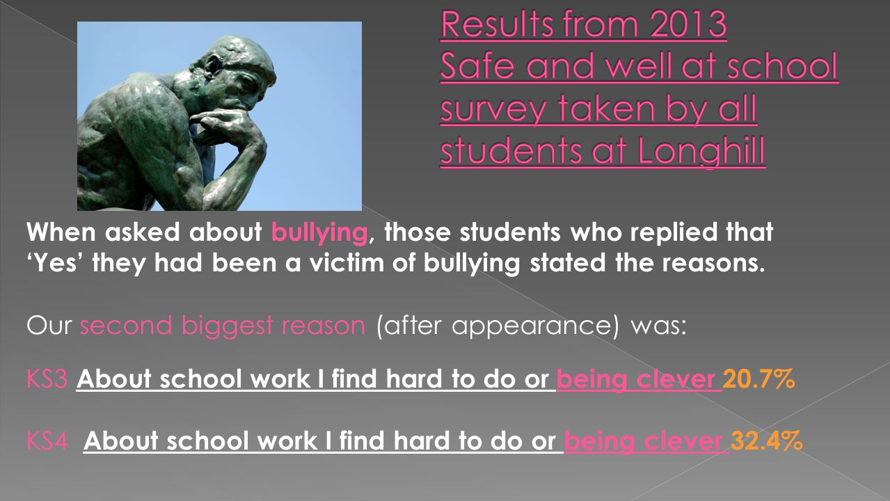 When asked about bullying, those students who replied that 'Yes' they had been a victim of bullying stated the reasons.