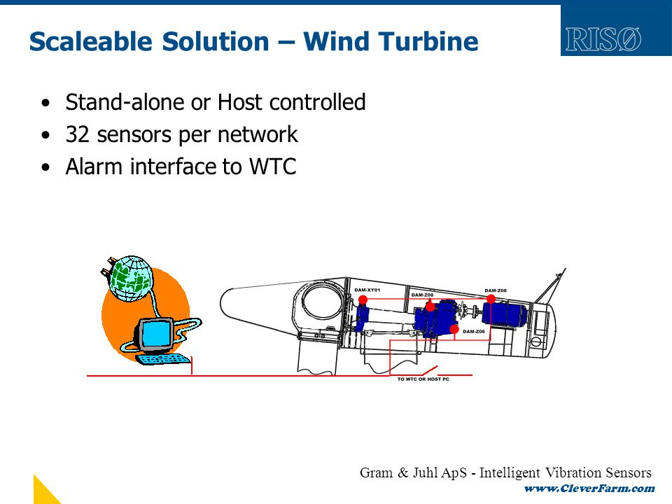 www.CleverFarm.com Scaleable Solution – Wind Turbine Stand-alone or Host controlled 32 sensors per network Alarm interface to WTC Gram & Juhl ApS - Intelligent Vibration Sensors