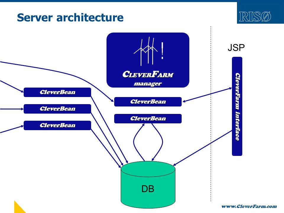 www.CleverFarm.com Server architecture C LEVER F ARM manager CleverBean CleverBean CleverBean CleverBean CleverBean CleverFarm interface DB JSP