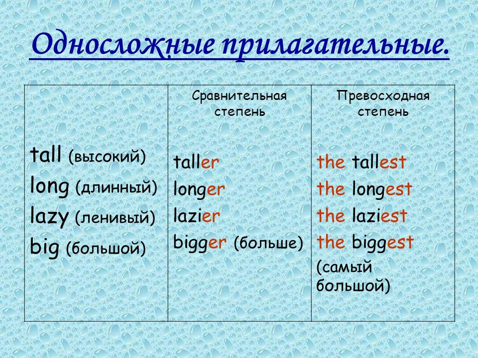 Односложные прилагательные. tall (высокий) long (длинный) lazy (ленивый) big (большой) Сравнительная степень taller longer lazier bigger (больше) Прев