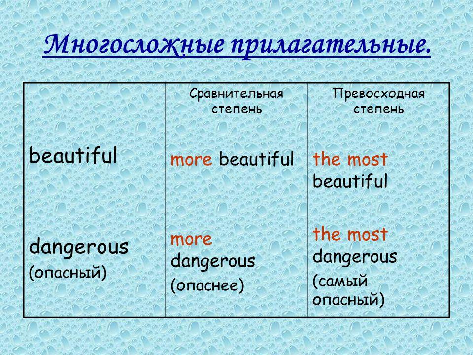 Многосложные прилагательные. beautiful dangerous (опасный) Сравнительная степень more beautiful more dangerous (опаснее) Превосходная степень the most