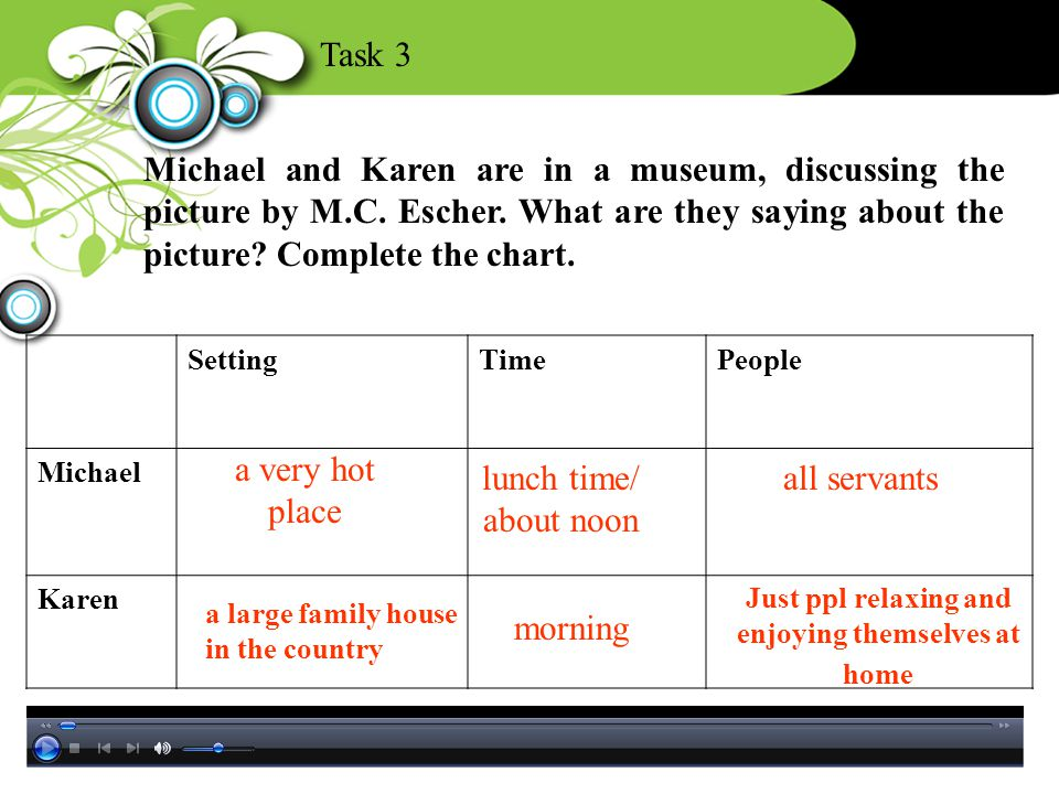 Task 3 Michael and Karen are in a museum, discussing the picture by M.C. Escher. What are they saying about the picture? Complete the chart. SettingTi