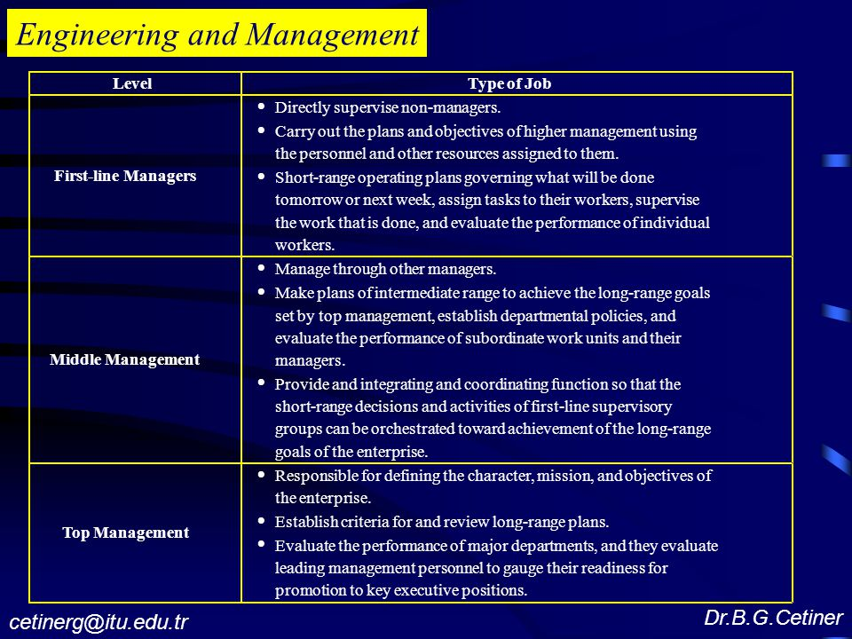 Engineering and Management LevelType of Job First-line Managers  Directly supervise non-managers.