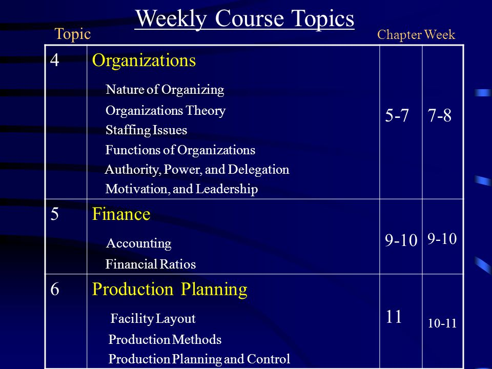 Weekly Course Topics 4Organizations Nature of Organizing Organizations Theory Staffing Issues Functions of Organizations Authority, Power, and Delegation Motivation, and Leadership 5-77-8 5Finance Accounting Financial Ratios 9-10 6Production Planning Facility Layout Production Methods Production Planning and Control 11 10-11 Topic Chapter Week