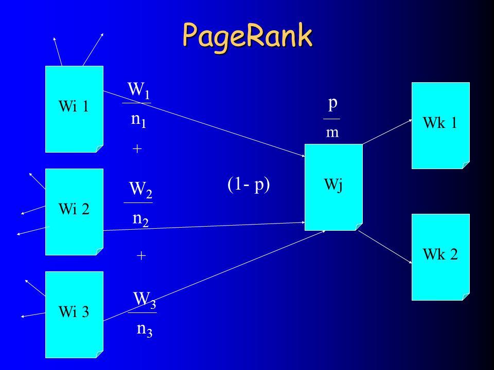 PageRank Wj Wk 2 Wk 1 Wi 2 Wi 1 Wi 3 (1- p) W1W1 n1n1 m p W2W2 n2n2 W3W3 n3n3 + +