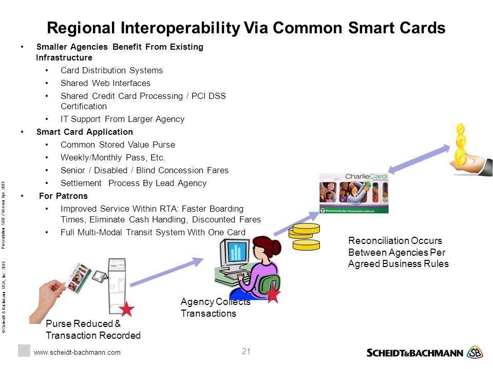 © Scheidt & Bachmann USA, Inc. 2011 www.scheidt-bachmann.com Presentation S&B / Version Apr 2011 21 Regional Interoperability Via Common Smart Cards R