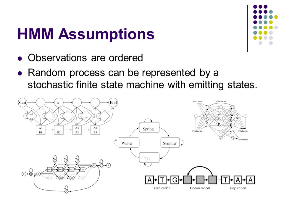 HMM Assumptions Observations are ordered Random process can be represented by a stochastic finite state machine with emitting states.