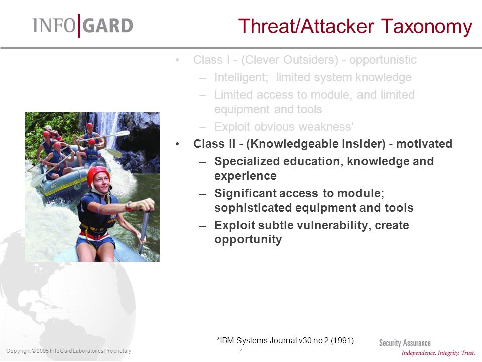 7Copyright © 2005 InfoGard Laboratories Proprietary Threat/Attacker Taxonomy Class I - (Clever Outsiders) - opportunistic –Intelligent; limited system knowledge –Limited access to module, and limited equipment and tools –Exploit obvious weakness' Class II - (Knowledgeable Insider) - motivated –Specialized education, knowledge and experience –Significant access to module; sophisticated equipment and tools –Exploit subtle vulnerability, create opportunity *IBM Systems Journal v30 no 2 (1991)