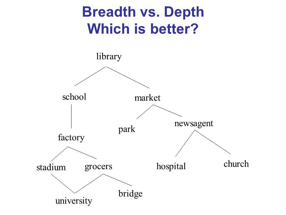 Breadth vs.Depth Which is better.