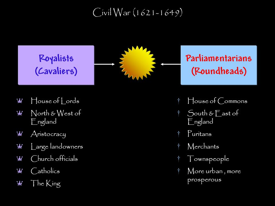 Civil War (1621-1649) Royalists (Cavaliers) Parliamentarians (Roundheads) a House of Lords a North & West of England a Aristocracy a Large landowners