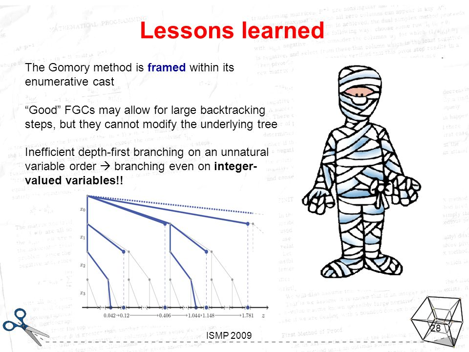 Looking inside Gomory Aussois, January 7-11 2008 ISMP 2009 28 Lessons learned The Gomory method is framed within its enumerative cast Good FGCs may allow for large backtracking steps, but they cannot modify the underlying tree Inefficient depth-first branching on an unnatural variable order  branching even on integer- valued variables!!