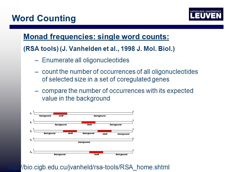 Monad frequencies: single word counts: (RSA tools) (J.