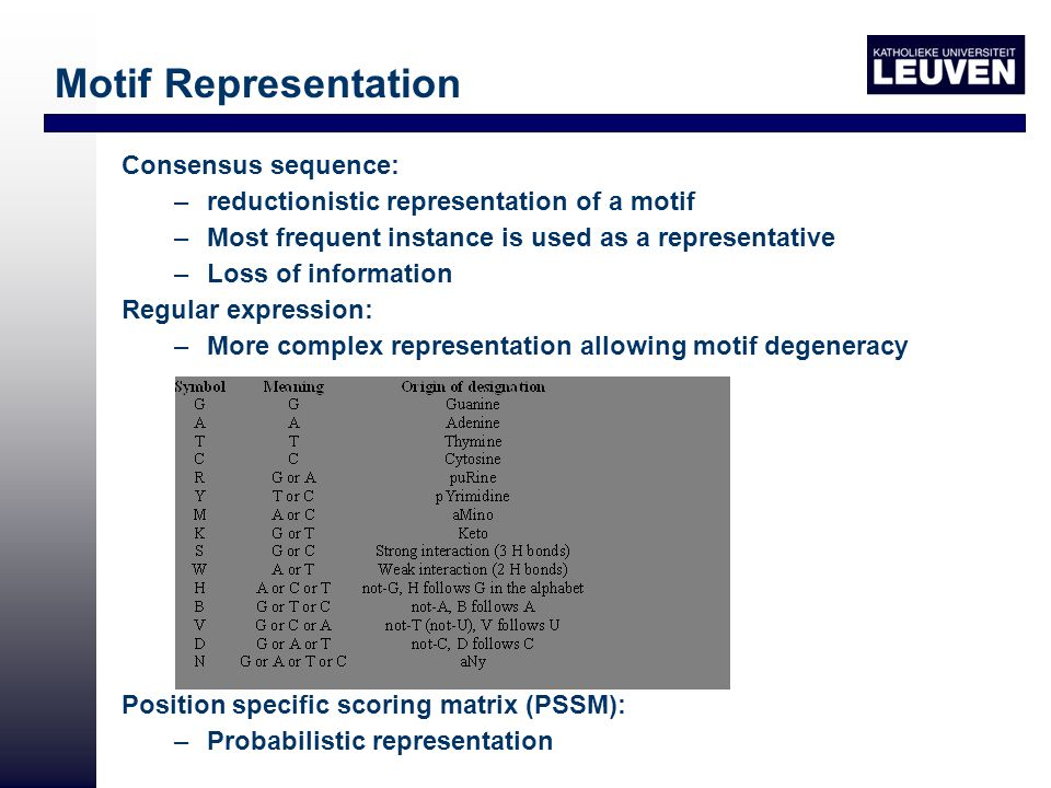 Consensus sequence: –reductionistic representation of a motif –Most frequent instance is used as a representative –Loss of information Regular expression: –More complex representation allowing motif degeneracy Position specific scoring matrix (PSSM): –Probabilistic representation Motif Representation