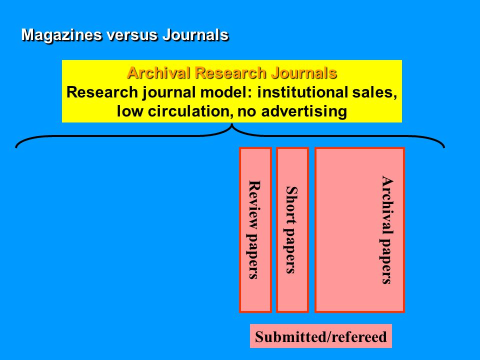 Magazines versus Journals Short papers Review papers Archival papers Submitted/refereed Archival Research Journals Research journal model: institutional sales, low circulation, no advertising