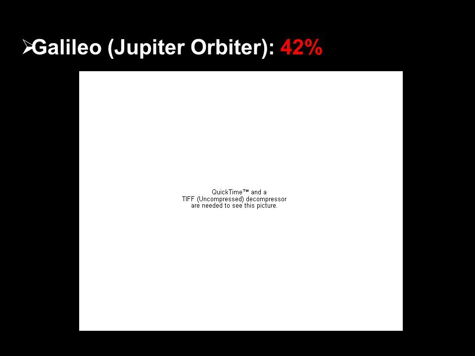  Galileo (Jupiter Orbiter): 42%
