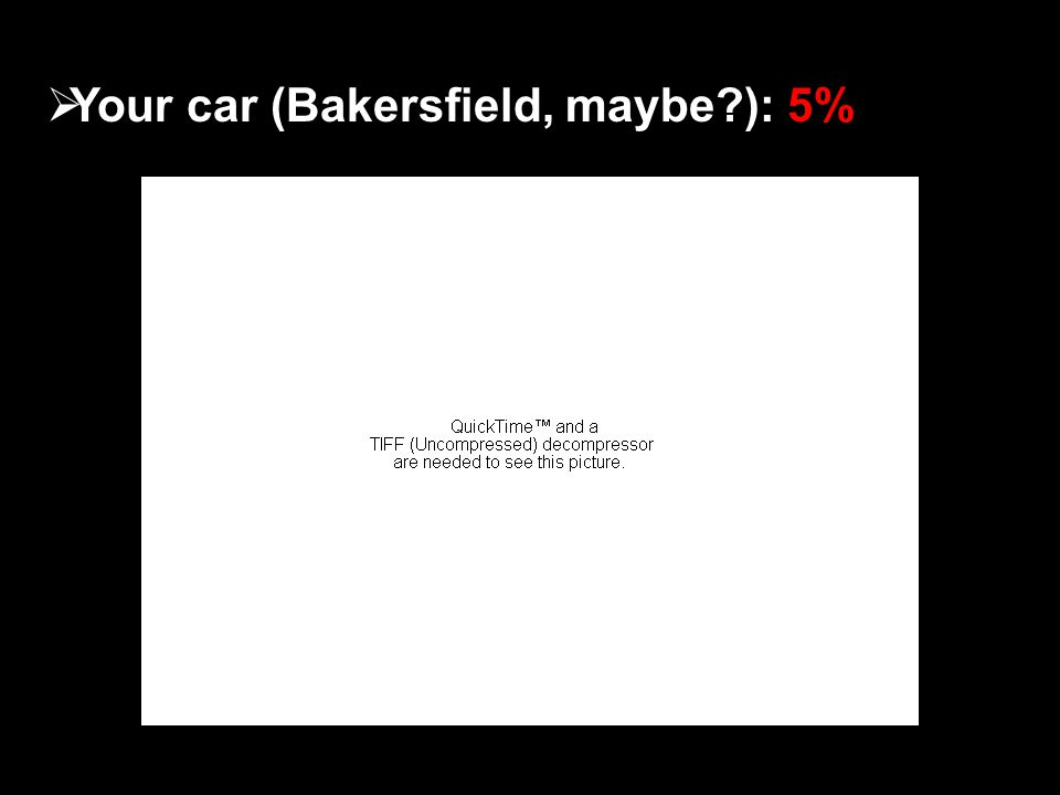  Your car (Bakersfield, maybe?): 5%