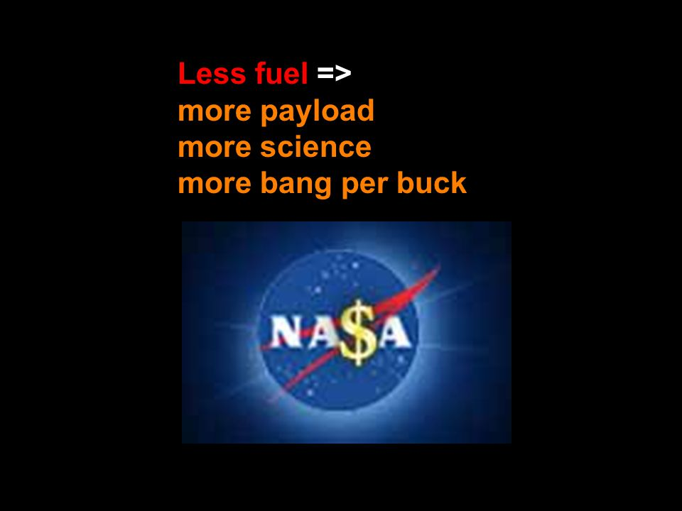 Less fuel => more payload more science more bang per buck