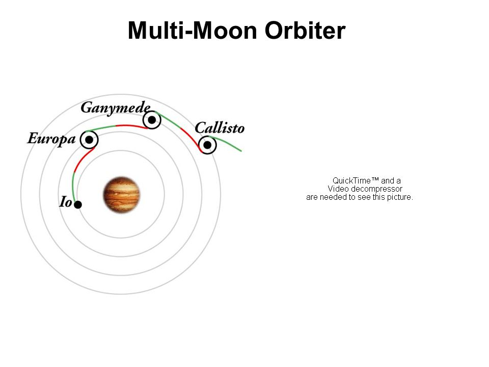 Multi-Moon Orbiter