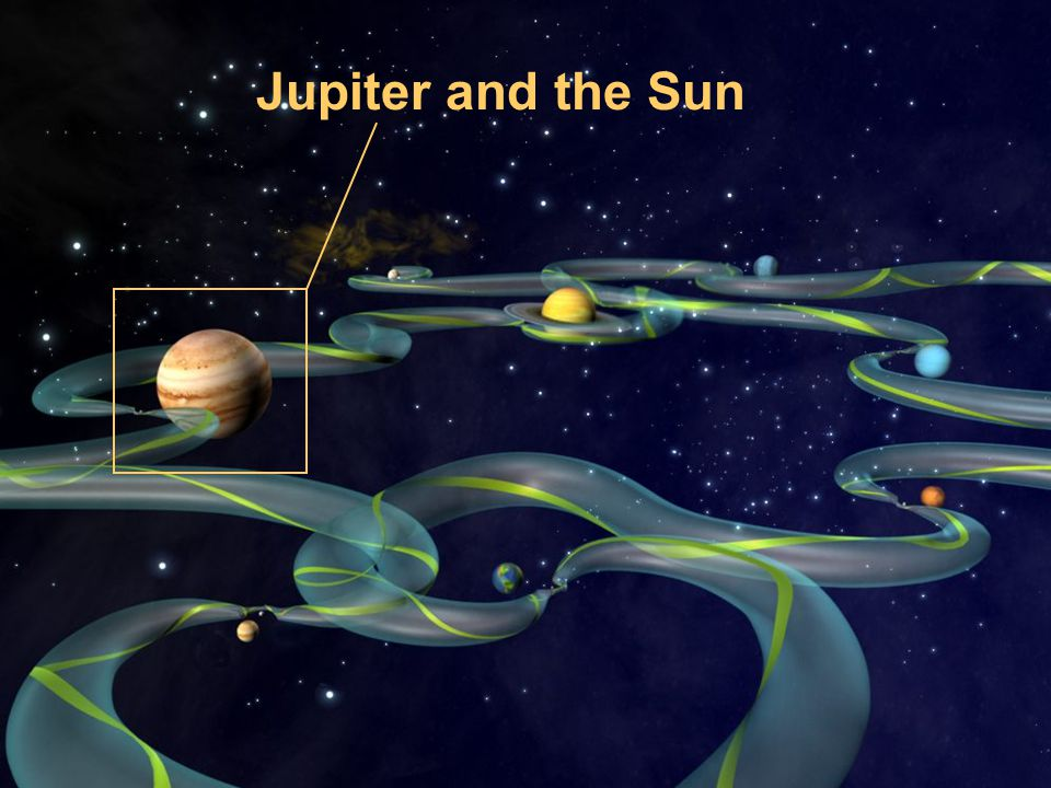 Jupiter and the Sun