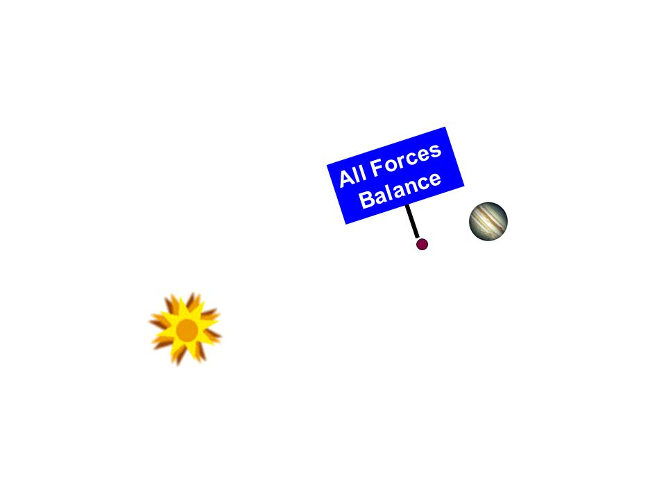 All Forces Balance