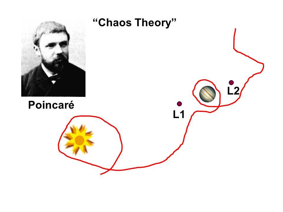 L1 L2 Poincaré Chaos Theory