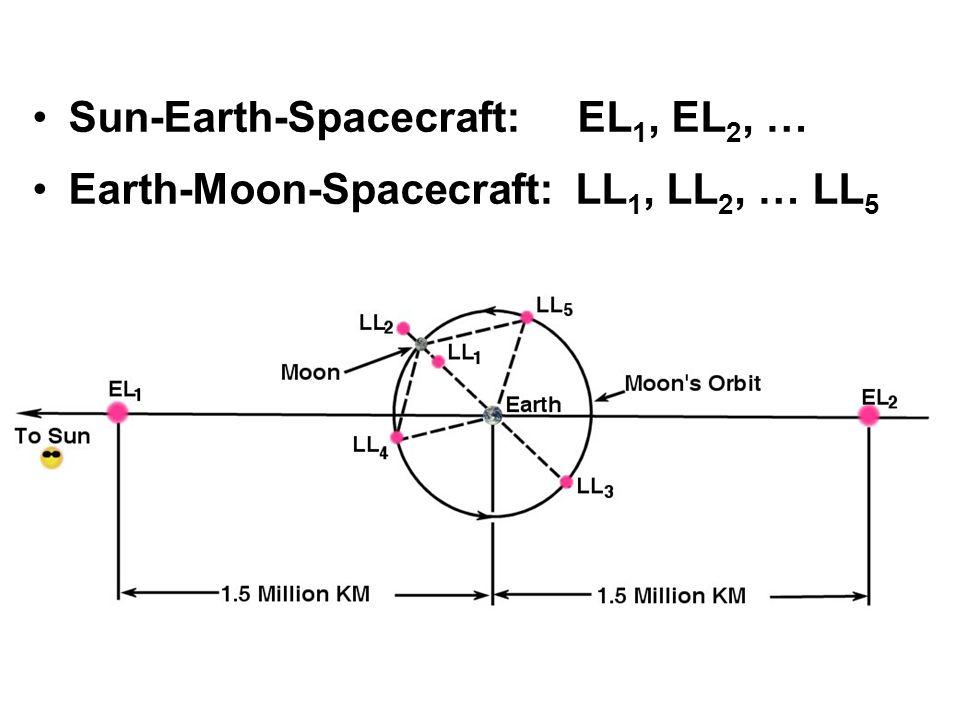 Sun-Earth-Spacecraft: EL 1, EL 2, … Earth-Moon-Spacecraft: LL 1, LL 2, … LL 5
