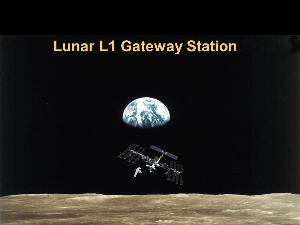 Lunar L1 Gateway Station