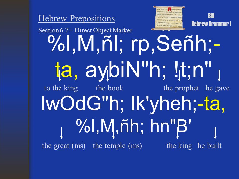 BBI Hebrew Grammar I Hebrew Prepositions Section 6.7 – Direct Object Marker %l,M,ñl; rp,Señh;- ta, aybiN