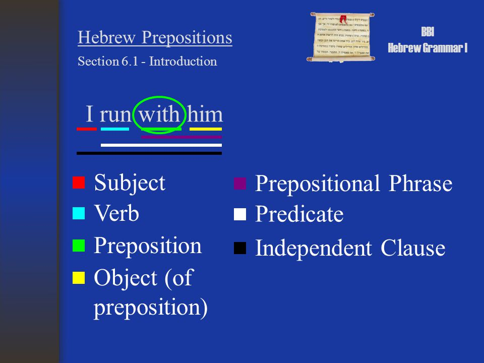 BBI Hebrew Grammar I Hebrew Prepositions Section 6.7 – Direct Object Marker Definite Direct Object Marker Definite – Must be definite  Have article  Be a proper noun  Have a possessive pronoun Direct Object – Receives action of verb  Ben hit the ball  `#r ~yIm:ßV h; taeî ~yhi_l{a/ ar äB tyviÞarEB.
