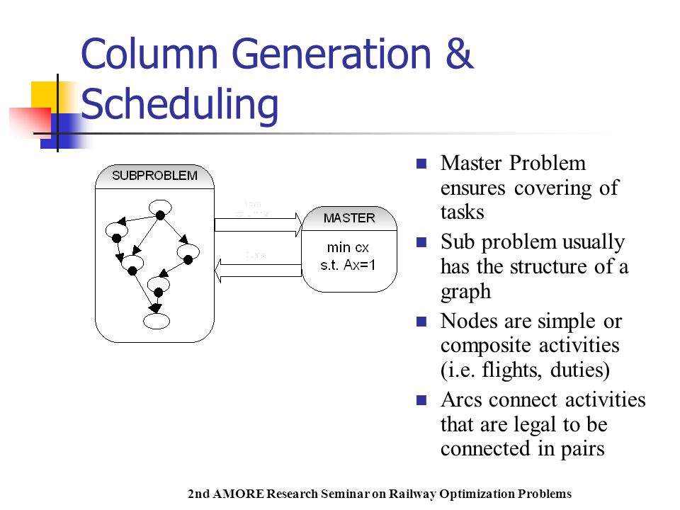 2nd AMORE Research Seminar on Railway Optimization Problems Column Generation & Scheduling Master Problem ensures covering of tasks Sub problem usually has the structure of a graph Nodes are simple or composite activities (i.e.