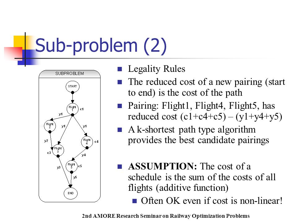 2nd AMORE Research Seminar on Railway Optimization Problems Sub-problem (2) Legality Rules The reduced cost of a new pairing (start to end) is the cost of the path Pairing: Flight1, Flight4, Flight5, has reduced cost (c1+c4+c5) – (y1+y4+y5) A k-shortest path type algorithm provides the best candidate pairings ASSUMPTION: The cost of a schedule is the sum of the costs of all flights (additive function) Often OK even if cost is non-linear!