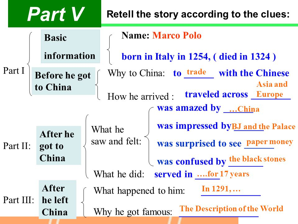 Basic information Name: Marco Polo born in Italy in 1254, ( died in 1324 ) Before he got to China Why to China:to ______ with the Chinese How he arrived : traveled across ________ After he got to China What he saw and felt: was amazed by ______ was impressed by ______ was surprised to see ______ was confused by _______ What he did:served in _____ After he left China What happened to him: ____________ Why he got famous: ________________ Part I Part II: Part III: In 1291, … ….for 17 years Part V Retell the story according to the clues: trade Asia and Europe …China BJ and the Palace paper money the black stones The Description of the World