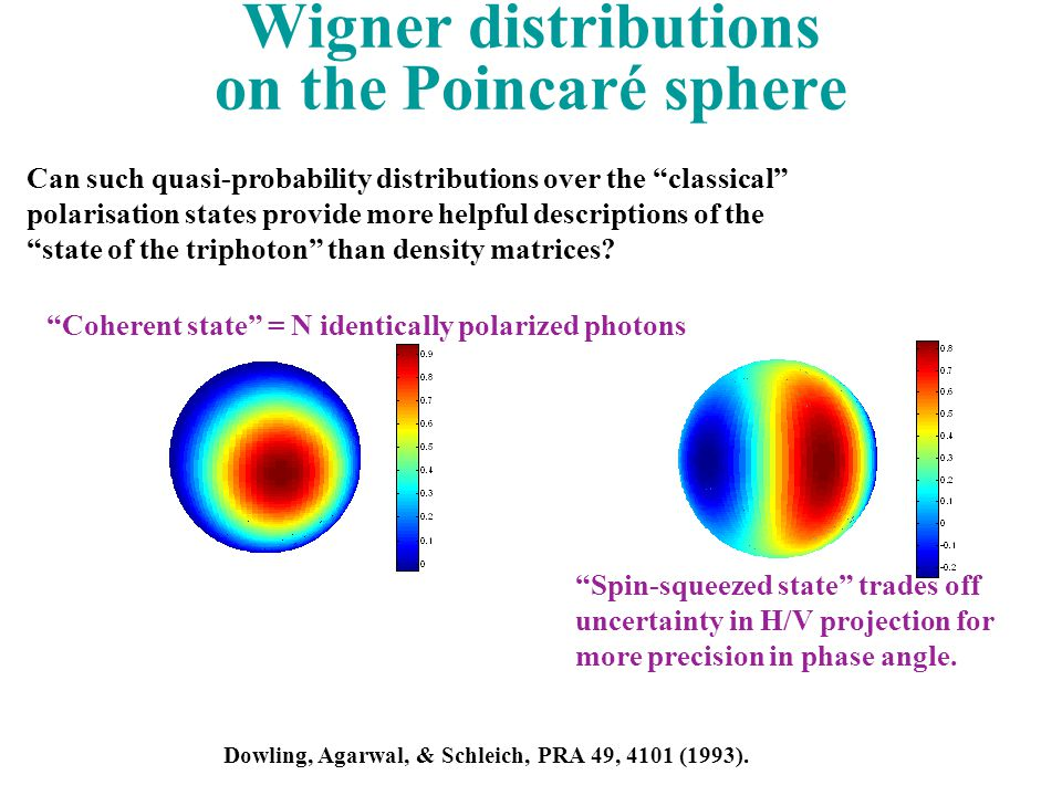 Wigner distributions on the Poincaré sphere Can such quasi-probability distributions over the classical polarisation states provide more helpful descriptions of the state of the triphoton than density matrices.