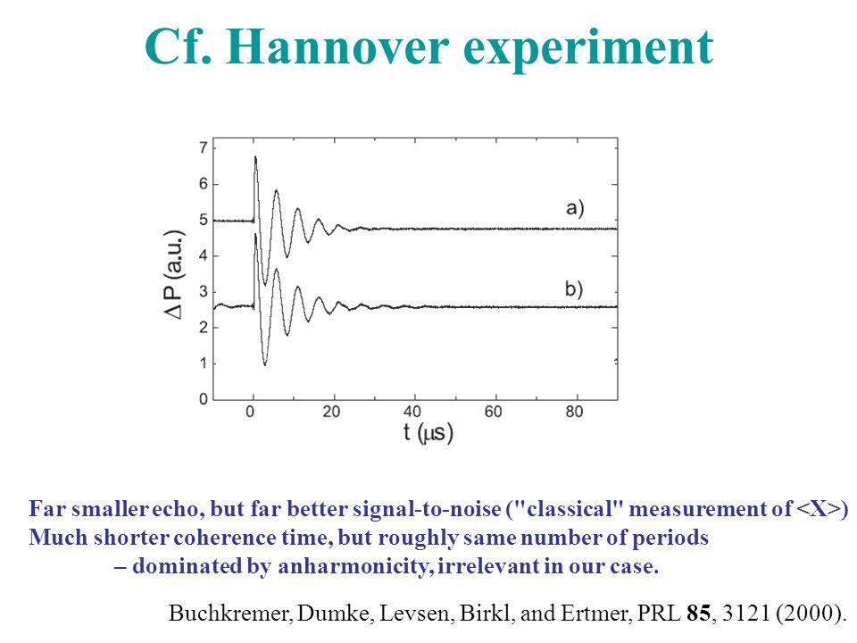 Cf. Hannover experiment Buchkremer, Dumke, Levsen, Birkl, and Ertmer, PRL 85, 3121 (2000).