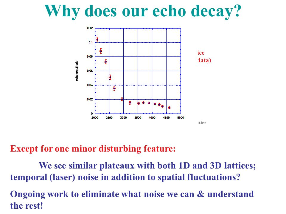 Why does our echo decay.