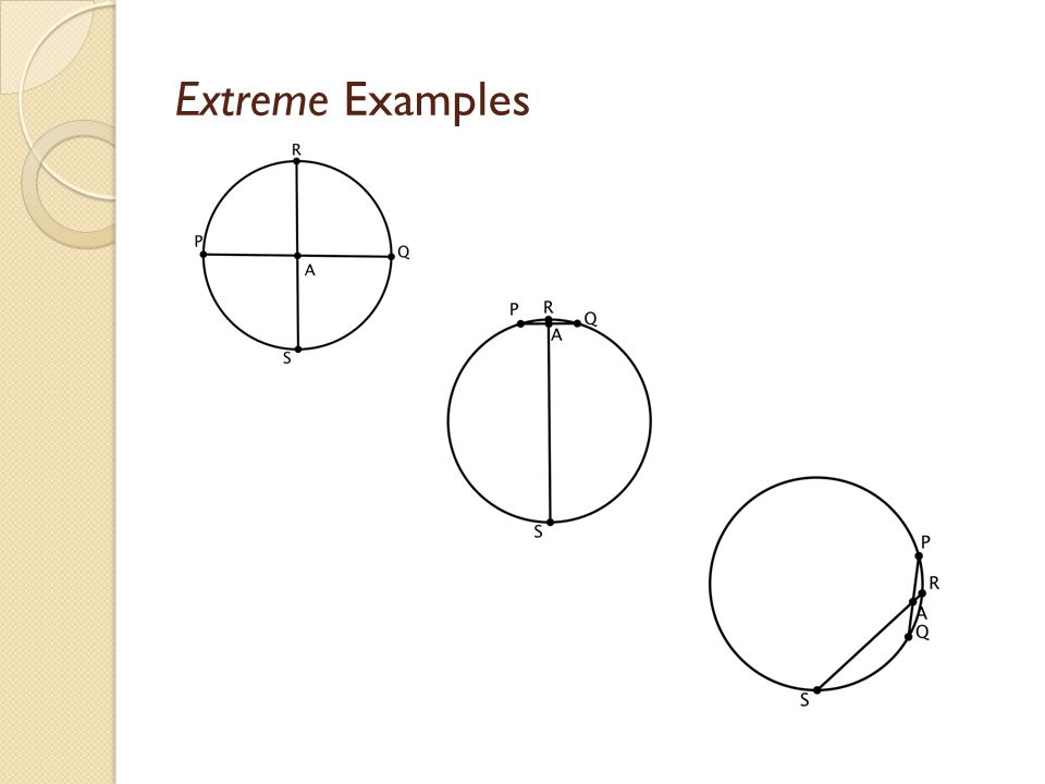 Extreme Examples