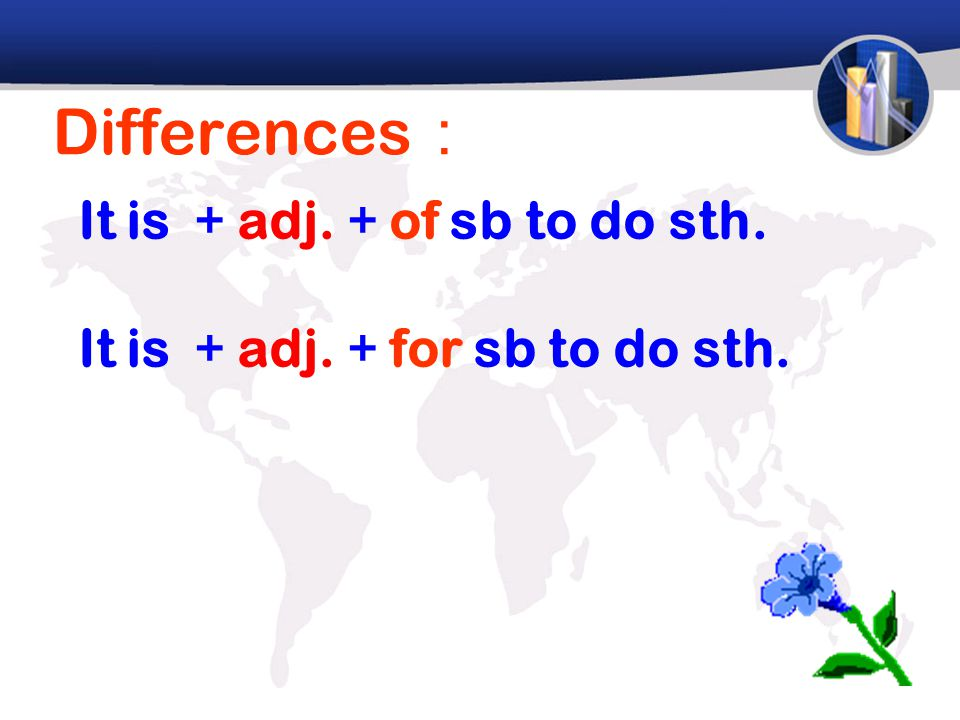 Differences : It is + adj. + of sb to do sth. It is + adj. + for sb to do sth.