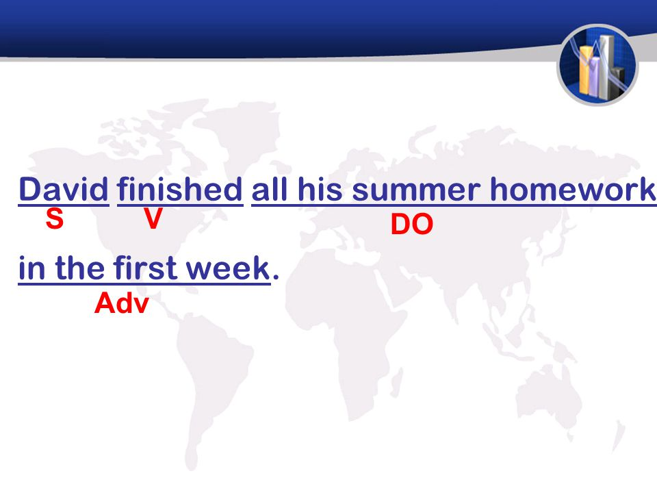 David finished all his summer homework in the first week. SV DO Adv