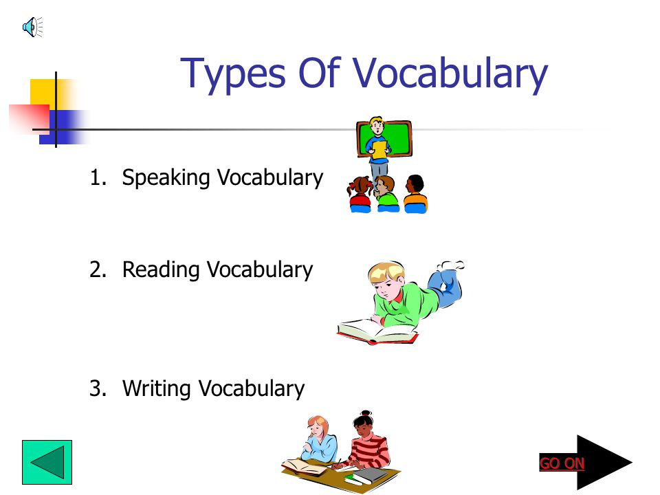 Types Of Vocabulary 1.Speaking Vocabulary 2.Reading Vocabulary 3.Writing Vocabulary
