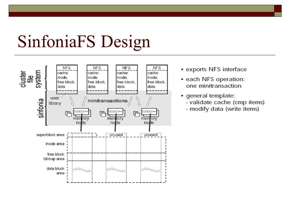 SinfoniaFS Design