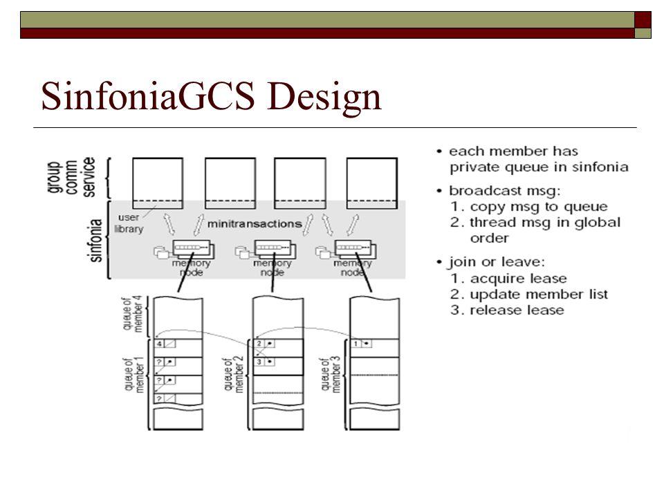 SinfoniaGCS Design