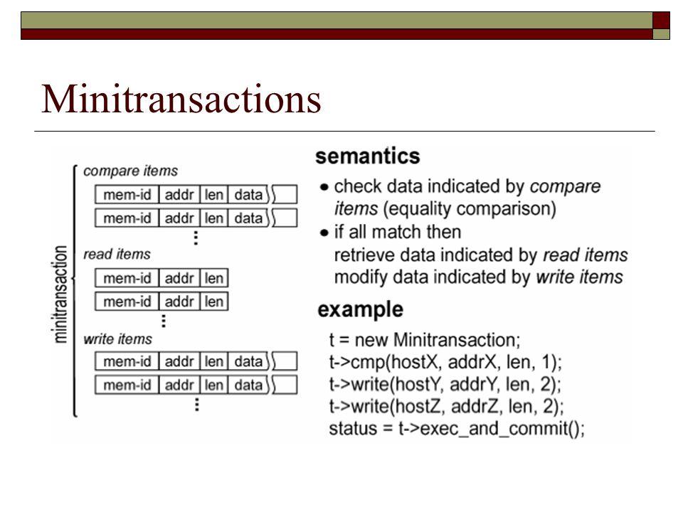 Minitransactions