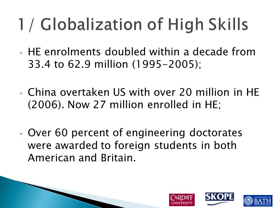 HE enrolments doubled within a decade from 33.4 to 62.9 million (1995-2005); China overtaken US with over 20 million in HE (2006).